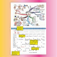 自填日期A4B5A5韩国创意日程本月计划本记事本万年历日历桌面台历