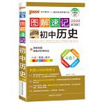 20图解速记--16.初中历史(人教版)(48开本)