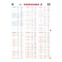 新标准.英语国际音标速查表